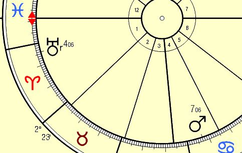 Why You MUST Use Midpoints in Astrology