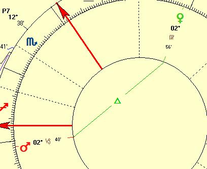 The separating Venus Mars trine