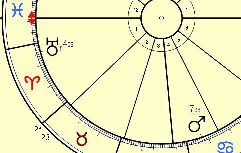Mars Uranus Midpoint