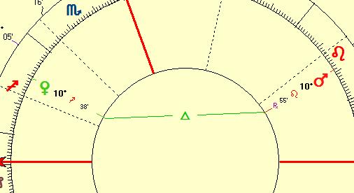 The applying Venus Mars trine